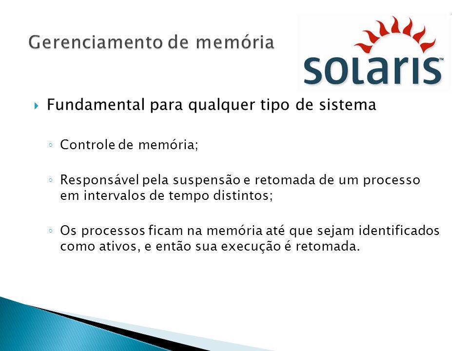 Fundamental para qualquer tipo de sistema Controle de memória; Responsável pela suspensão e retomada de um processo em intervalos de tempo distintos;