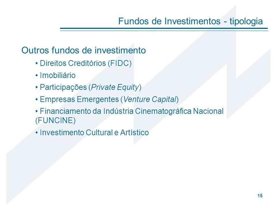 Outros fundos de investimento Direitos Creditórios (FIDC) Imobiliário Participações (Private Equity) Empresas Emergentes (Venture Capital) Financiamen