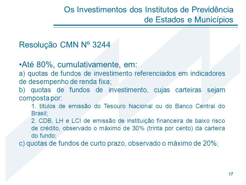 Resolução CMN Nº 3244 Até 80%, cumulativamente, em: a) quotas de fundos de investimento referenciados em indicadores de desempenho de renda fixa; b) q