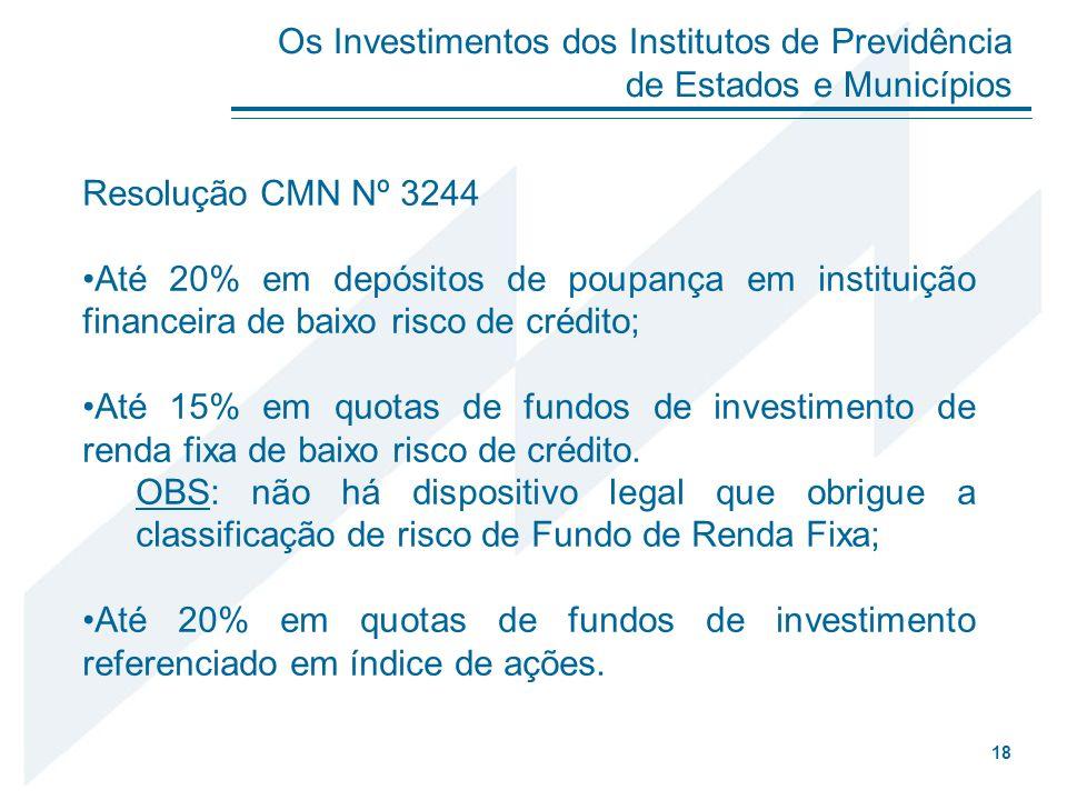 Resolução CMN Nº 3244 Até 20% em depósitos de poupança em instituição financeira de baixo risco de crédito; Até 15% em quotas de fundos de investiment