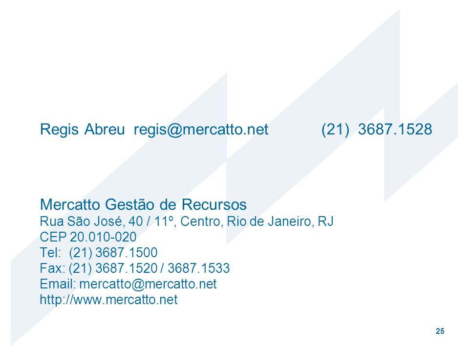 Regis Abreuregis@mercatto.net(21) 3687.1528 Mercatto Gestão de Recursos Rua São José, 40 / 11º, Centro, Rio de Janeiro, RJ CEP 20.010-020 Tel: (21) 36