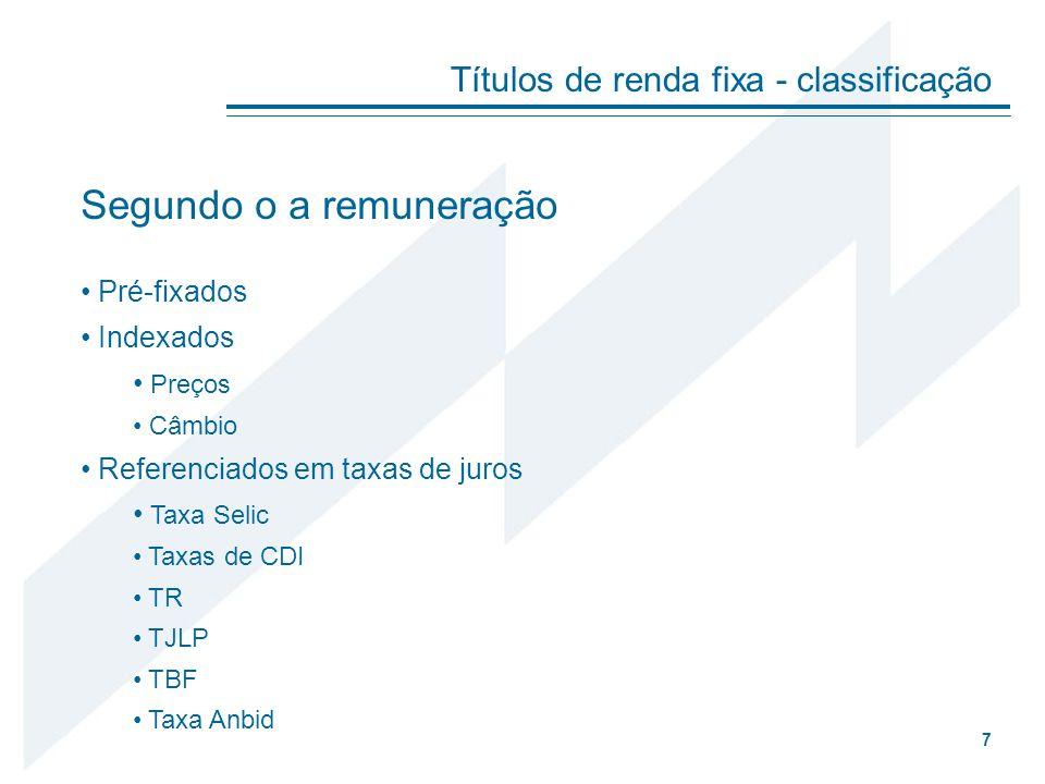 Segundo o a remuneração Pré-fixados Indexados Preços Câmbio Referenciados em taxas de juros Taxa Selic Taxas de CDI TR TJLP TBF Taxa Anbid Títulos de