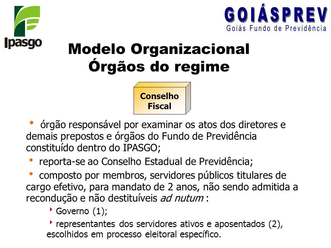 Modelo Organizacional Órgãos do regime órgão responsável por examinar os atos dos diretores e demais prepostos e órgãos do Fundo de Previdência consti