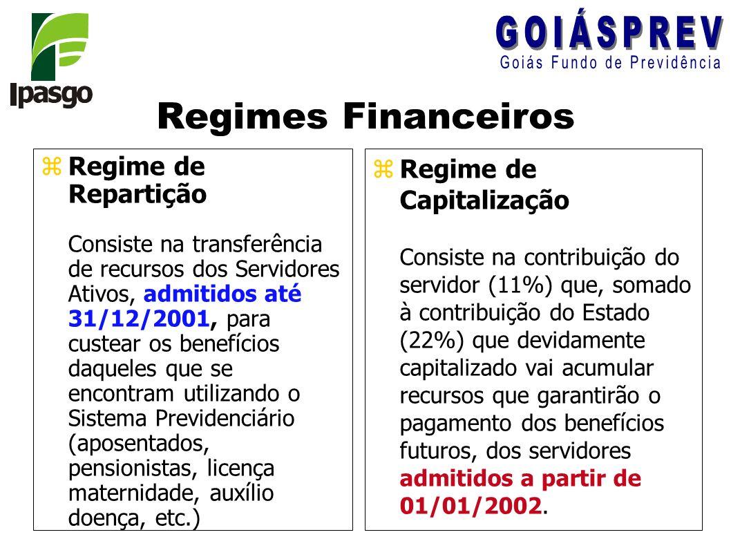 Regimes Financeiros zRegime de Repartição Consiste na transferência de recursos dos Servidores Ativos, admitidos até 31/12/2001, para custear os benef