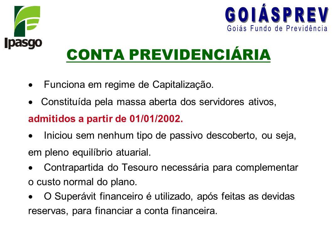 CONTA PREVIDENCIÁRIA Funciona em regime de Capitalização. Constituída pela massa aberta dos servidores ativos, admitidos a partir de 01/01/2002. Inici