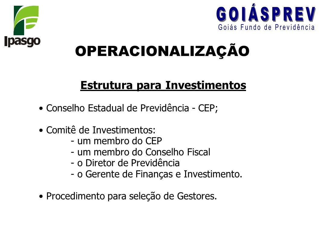 OPERACIONALIZAÇÃO Estrutura para Investimentos Conselho Estadual de Previdência - CEP; Comitê de Investimentos: - um membro do CEP - um membro do Cons