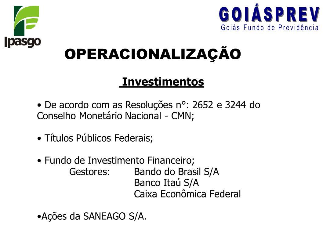OPERACIONALIZAÇÃO Investimentos De acordo com as Resoluções n°: 2652 e 3244 do Conselho Monetário Nacional - CMN; Títulos Públicos Federais; Fundo de