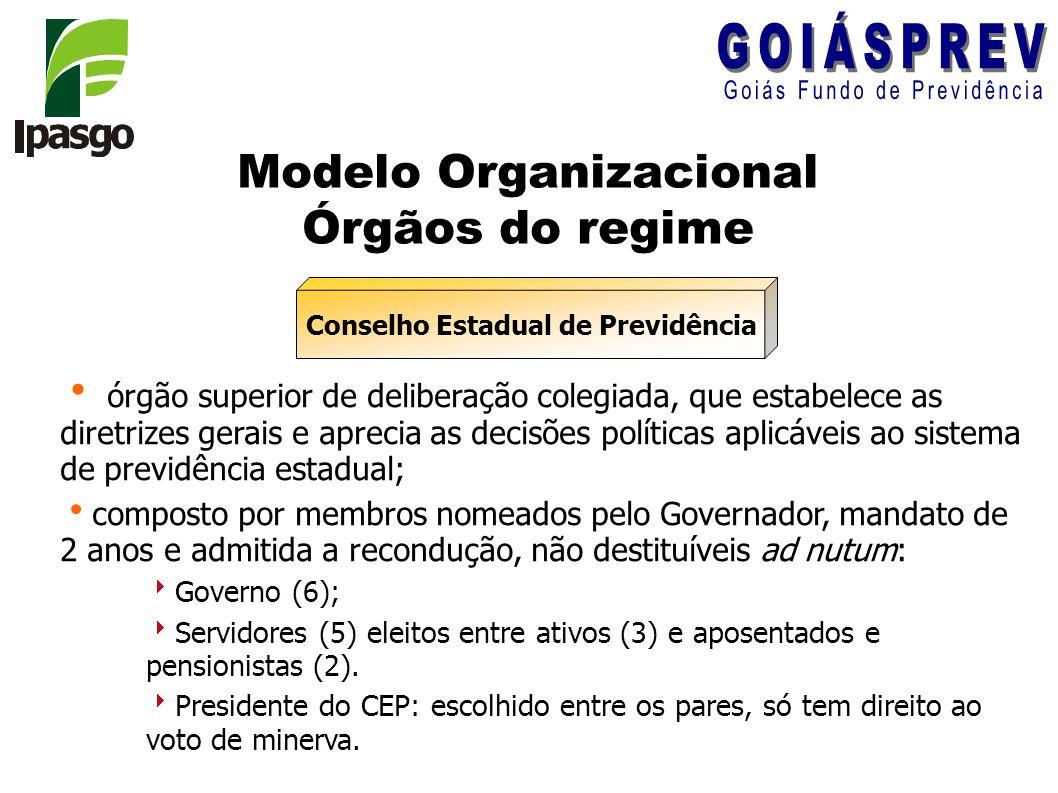 Modelo Organizacional Órgãos do regime órgão superior de deliberação colegiada, que estabelece as diretrizes gerais e aprecia as decisões políticas ap