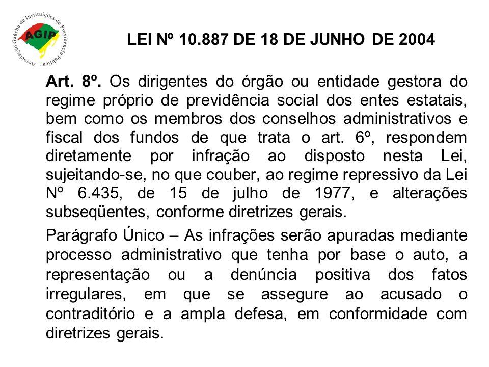 LEI Nº 10.887 DE 18 DE JUNHO DE 2004 Art. 8º. Os dirigentes do órgão ou entidade gestora do regime próprio de previdência social dos entes estatais, b