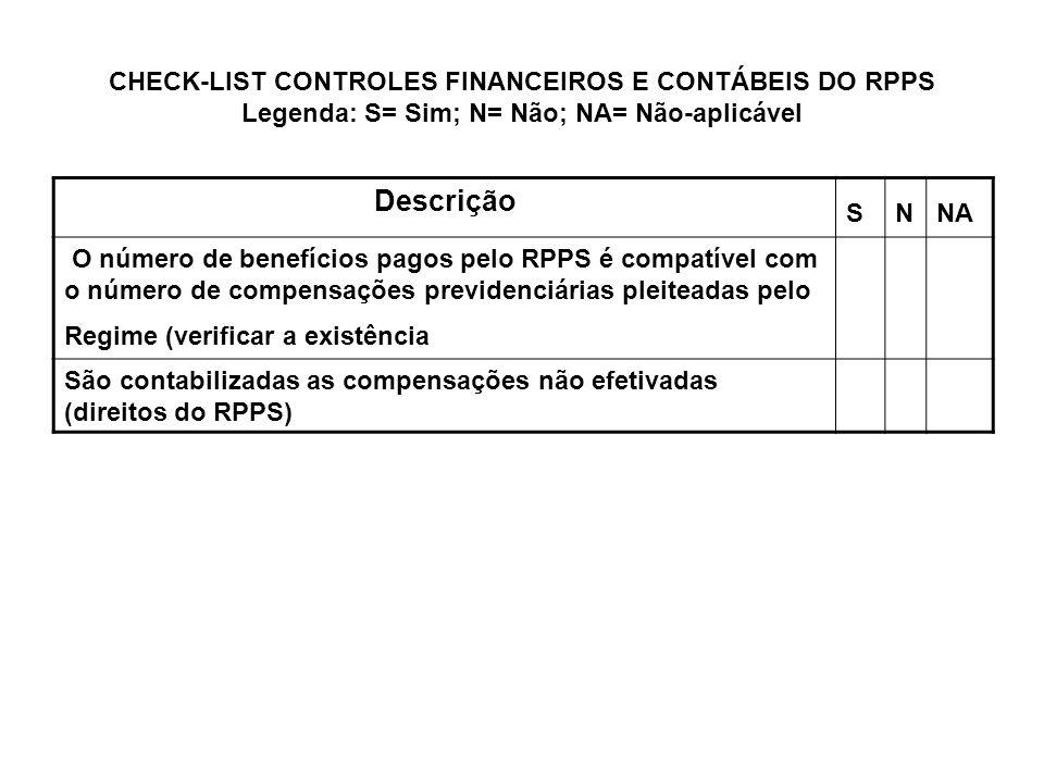 CHECK-LIST CONTROLES FINANCEIROS E CONTÁBEIS DO RPPS Legenda: S= Sim; N= Não; NA= Não-aplicável Descrição SNNA O número de benefícios pagos pelo RPPS