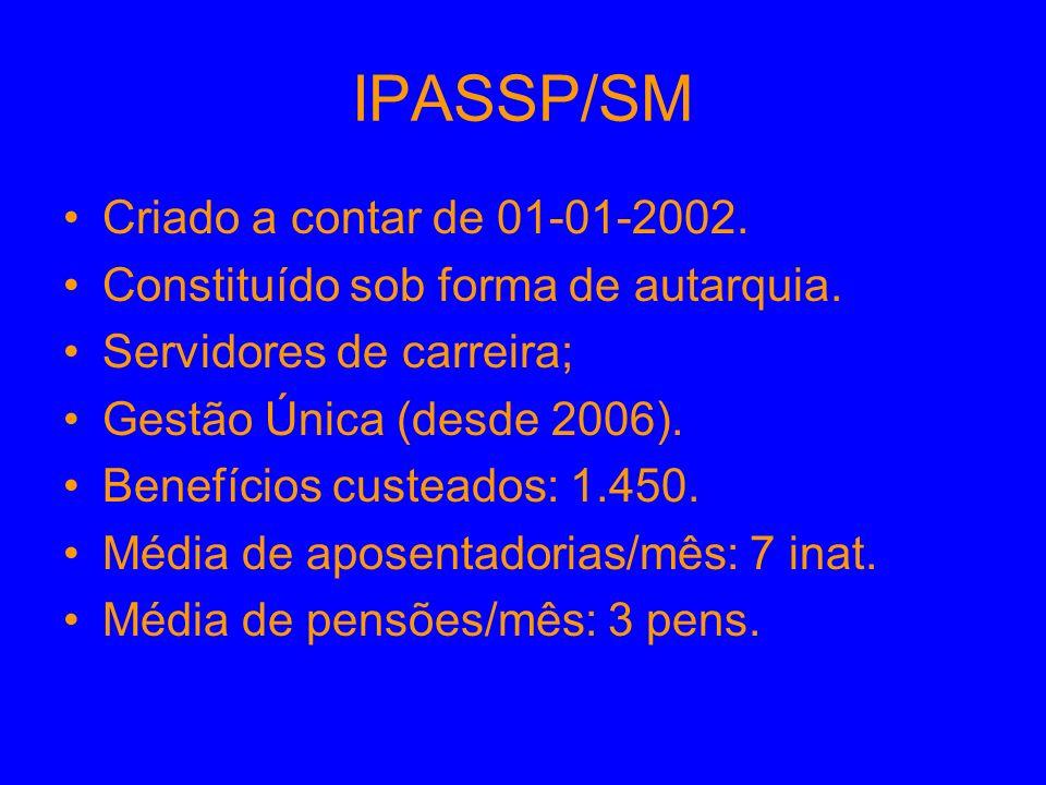 IPASSP/SM Criado a contar de 01-01-2002. Constituído sob forma de autarquia.