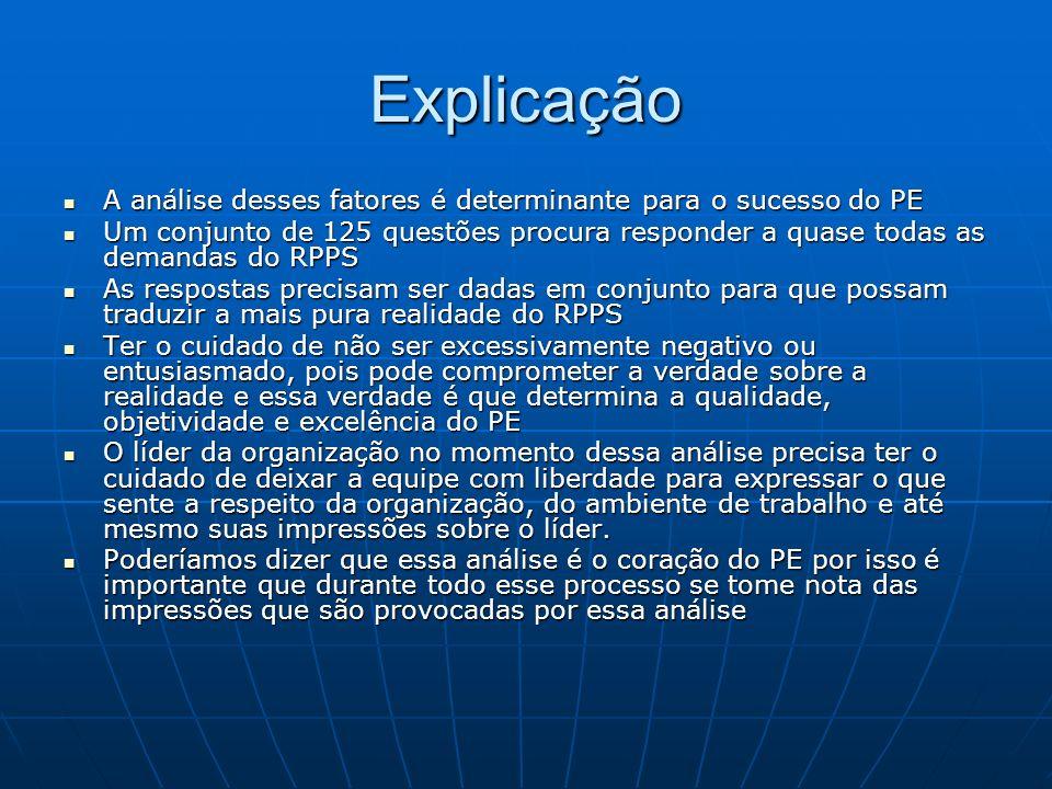 Explicação A análise desses fatores é determinante para o sucesso do PE A análise desses fatores é determinante para o sucesso do PE Um conjunto de 12