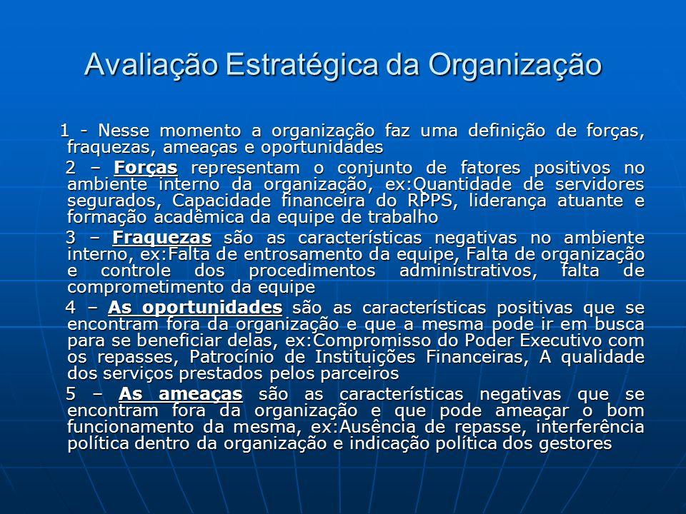 Avaliação Estratégica da Organização 1 - Nesse momento a organização faz uma definição de forças, fraquezas, ameaças e oportunidades 1 - Nesse momento