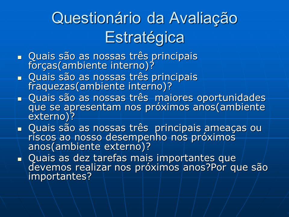 Questionário da Avaliação Estratégica Quais são as nossas três principais forças(ambiente interno)? Quais são as nossas três principais forças(ambient