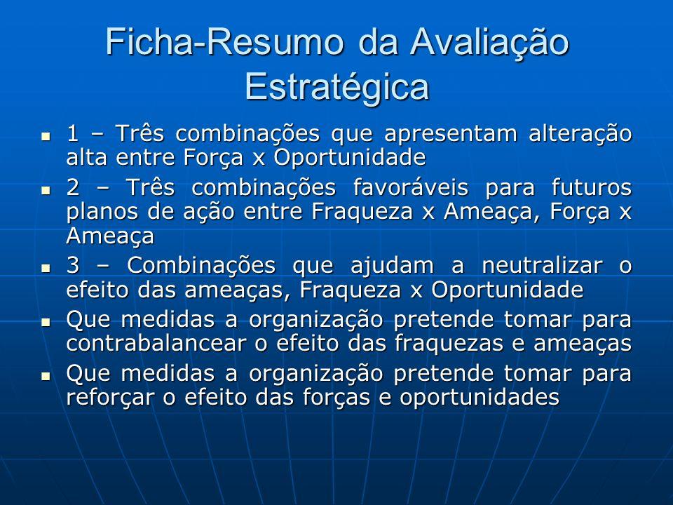 Ficha-Resumo da Avaliação Estratégica 1 – Três combinações que apresentam alteração alta entre Força x Oportunidade 1 – Três combinações que apresenta