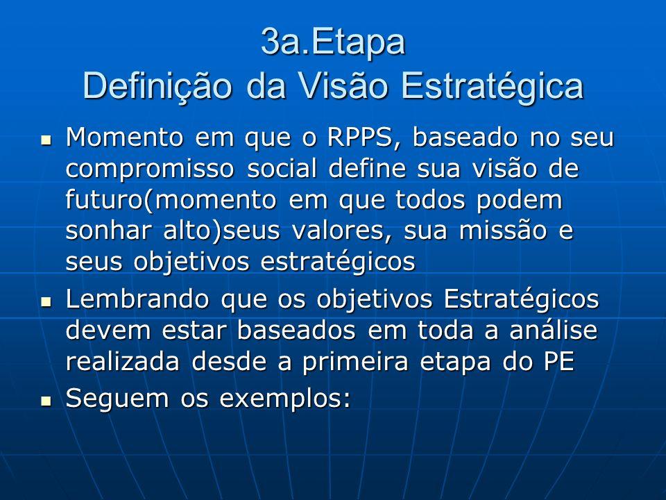 3a.Etapa Definição da Visão Estratégica Momento em que o RPPS, baseado no seu compromisso social define sua visão de futuro(momento em que todos podem