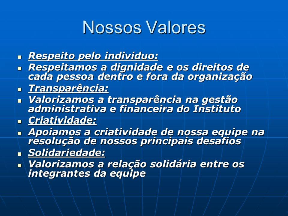Nossos Valores Respeito pelo individuo: Respeito pelo individuo: Respeitamos a dignidade e os direitos de cada pessoa dentro e fora da organização Res