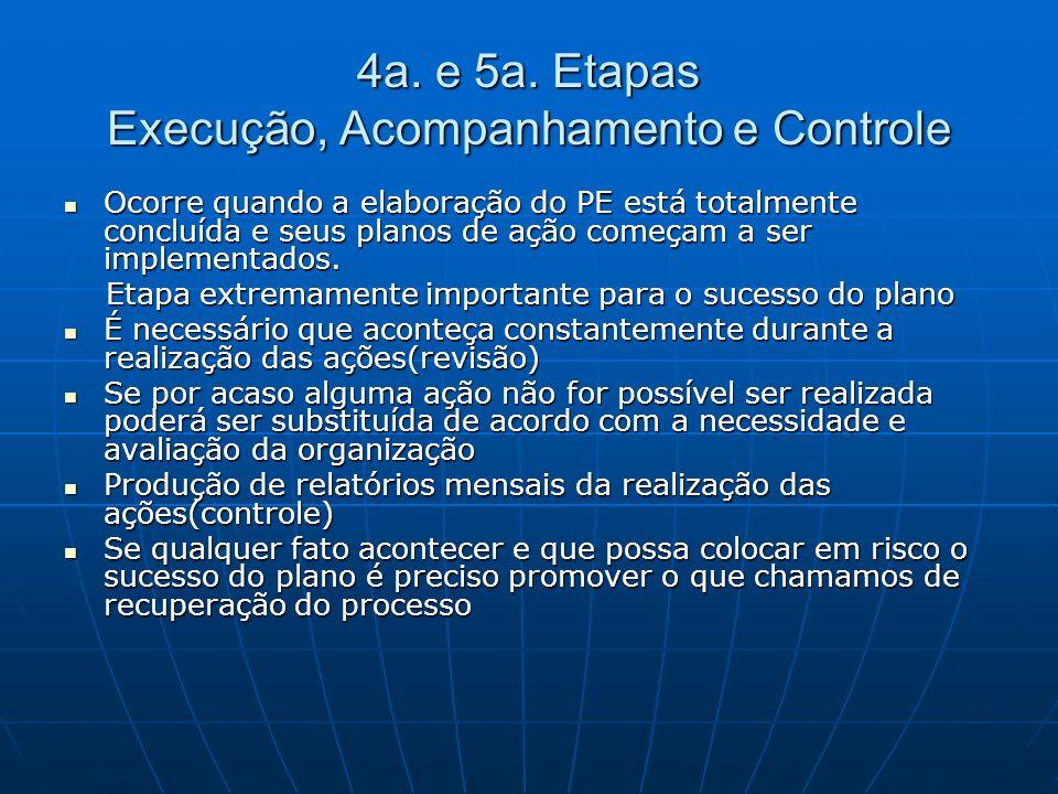 4a. e 5a. Etapas Execução, Acompanhamento e Controle Ocorre quando a elaboração do PE está totalmente concluída e seus planos de ação começam a ser im