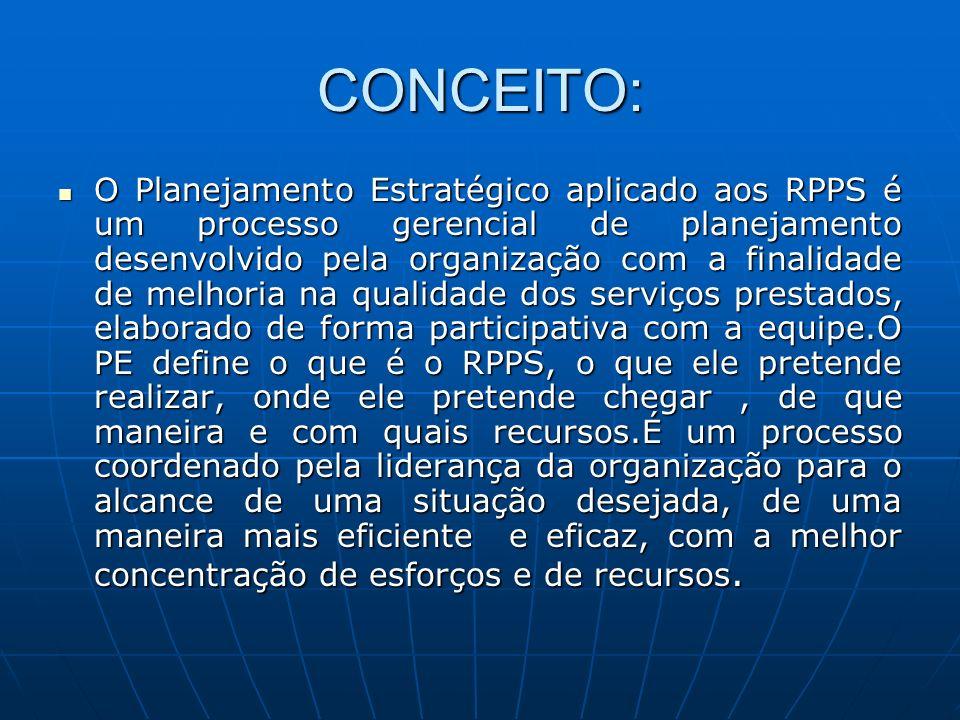 CONCEITO: O Planejamento Estratégico aplicado aos RPPS é um processo gerencial de planejamento desenvolvido pela organização com a finalidade de melho