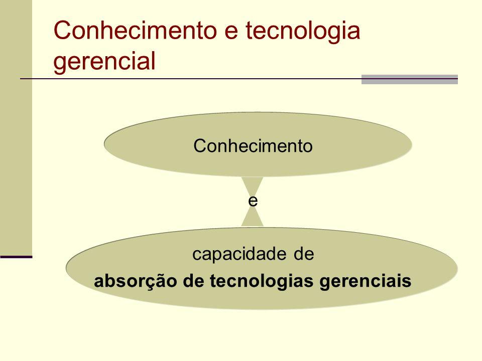 Conhecimento e tecnologia gerencial Conhecimento e capacidade de absorção de tecnologias gerenciais