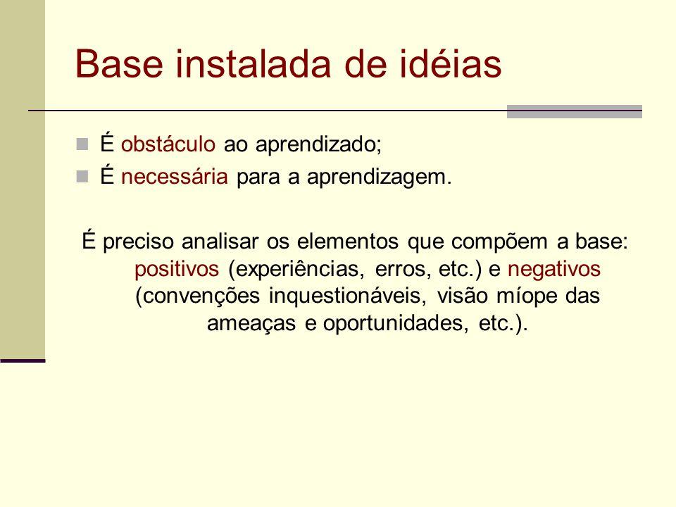 Base instalada de idéias É obstáculo ao aprendizado; É necessária para a aprendizagem. É preciso analisar os elementos que compõem a base: positivos (
