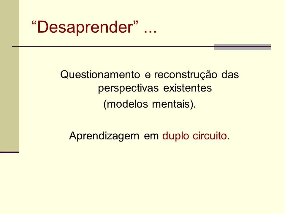 Desaprender... Questionamento e reconstrução das perspectivas existentes (modelos mentais). Aprendizagem em duplo circuito.