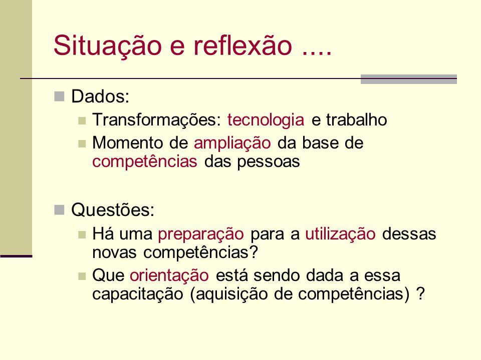 Situação e reflexão.... Dados: Transformações: tecnologia e trabalho Momento de ampliação da base de competências das pessoas Questões: Há uma prepara