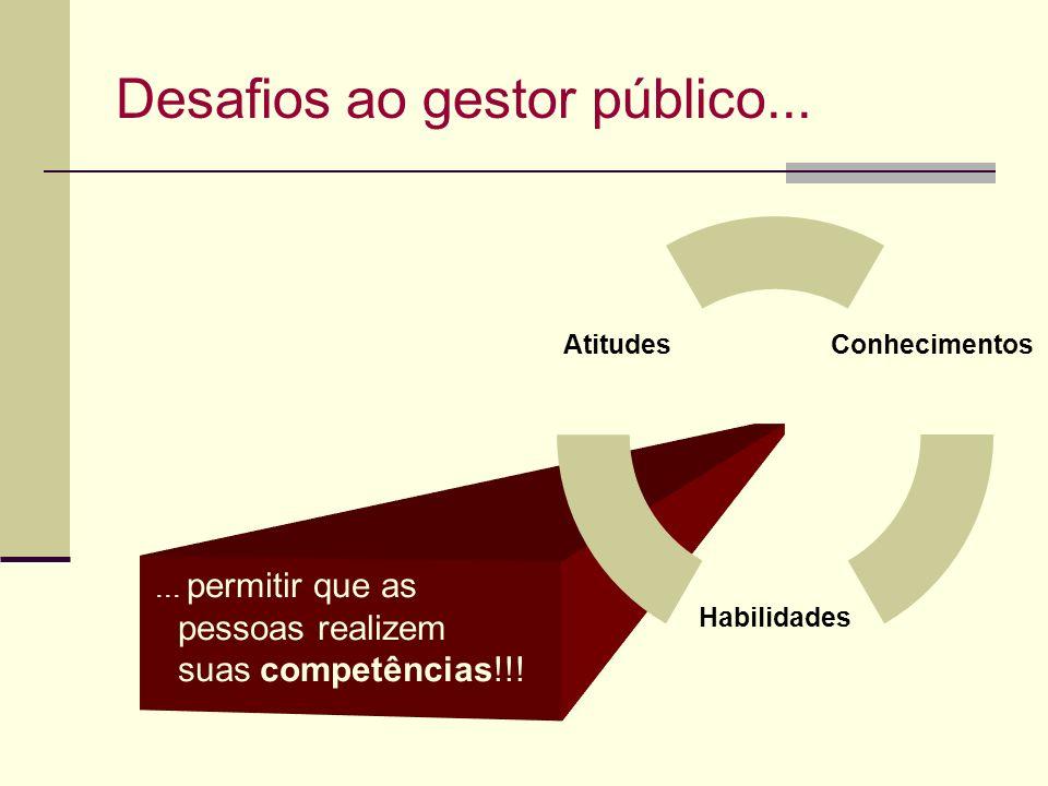 Desafios ao gestor público...... permitir que as pessoas realizem suas competências!!! Conhecimentos Habilidades Atitudes