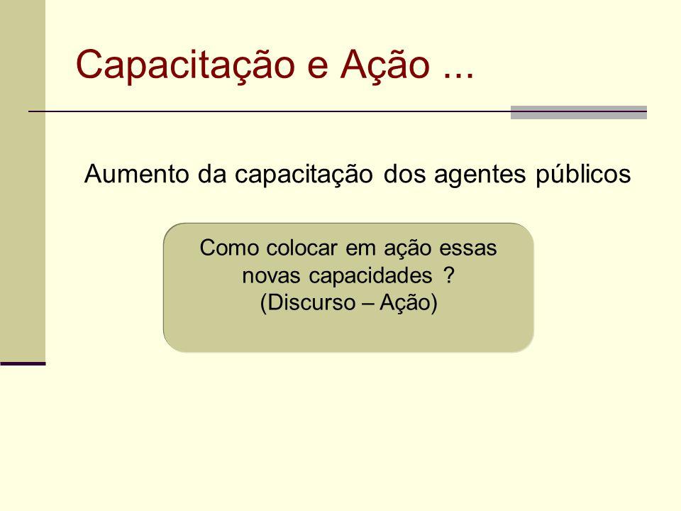 Capacitação e Ação... Aumento da capacitação dos agentes públicos Como colocar em ação essas novas capacidades ? (Discurso – Ação)