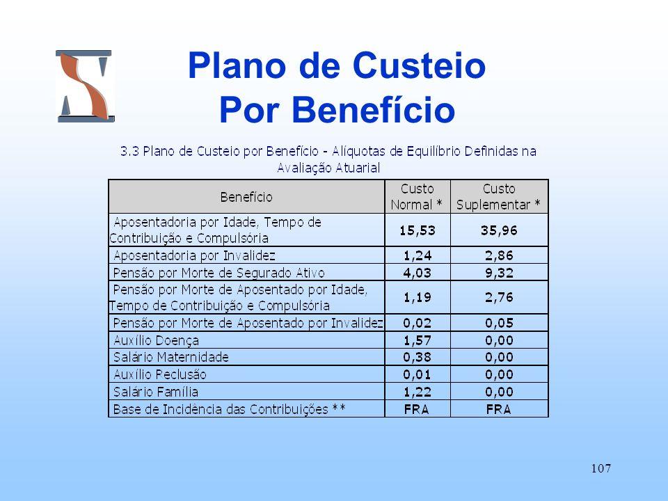 107 Plano de Custeio Por Benefício