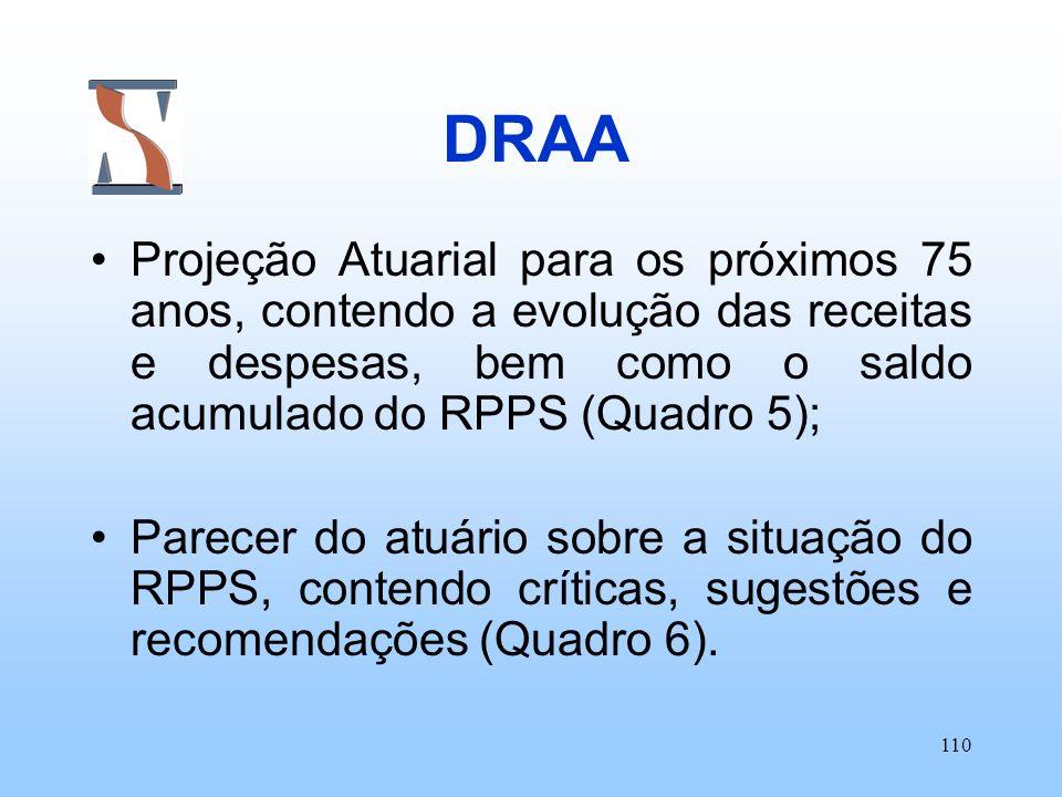 110 DRAA Projeção Atuarial para os próximos 75 anos, contendo a evolução das receitas e despesas, bem como o saldo acumulado do RPPS (Quadro 5); Parec