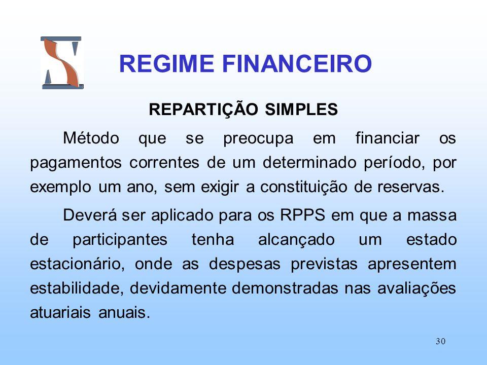 30 REGIME FINANCEIRO REPARTIÇÃO SIMPLES Método que se preocupa em financiar os pagamentos correntes de um determinado período, por exemplo um ano, sem