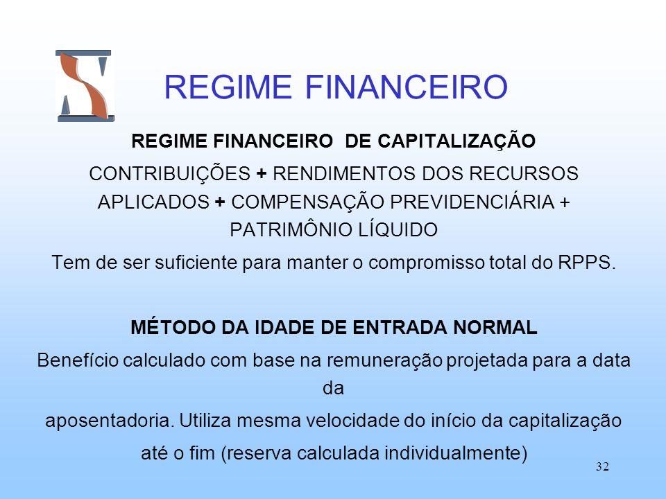 32 REGIME FINANCEIRO REGIME FINANCEIRO DE CAPITALIZAÇÃO CONTRIBUIÇÕES + RENDIMENTOS DOS RECURSOS APLICADOS + COMPENSAÇÃO PREVIDENCIÁRIA + PATRIMÔNIO L