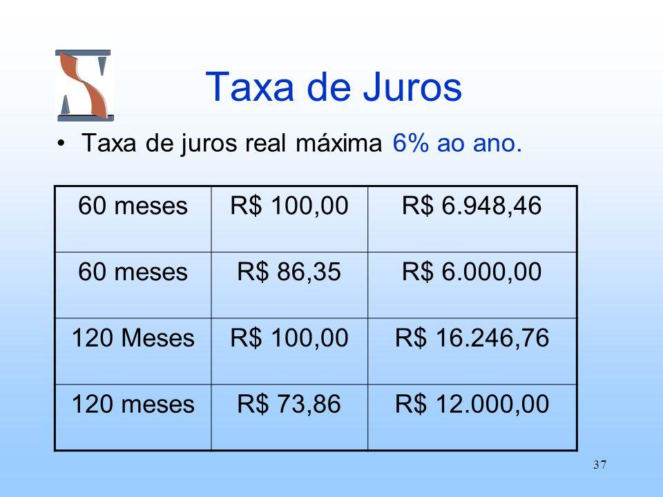 37 Taxa de Juros Taxa de juros real máxima 6% ao ano. 60 mesesR$ 100,00R$ 6.948,46 60 mesesR$ 86,35R$ 6.000,00 120 MesesR$ 100,00R$ 16.246,76 120 mese