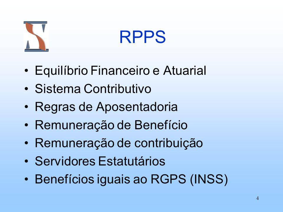 4 RPPS Equilíbrio Financeiro e Atuarial Sistema Contributivo Regras de Aposentadoria Remuneração de Benefício Remuneração de contribuição Servidores E