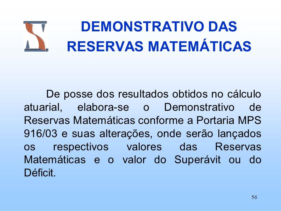 56 DEMONSTRATIVO DAS RESERVAS MATEMÁTICAS De posse dos resultados obtidos no cálculo atuarial, elabora-se o Demonstrativo de Reservas Matemáticas conf
