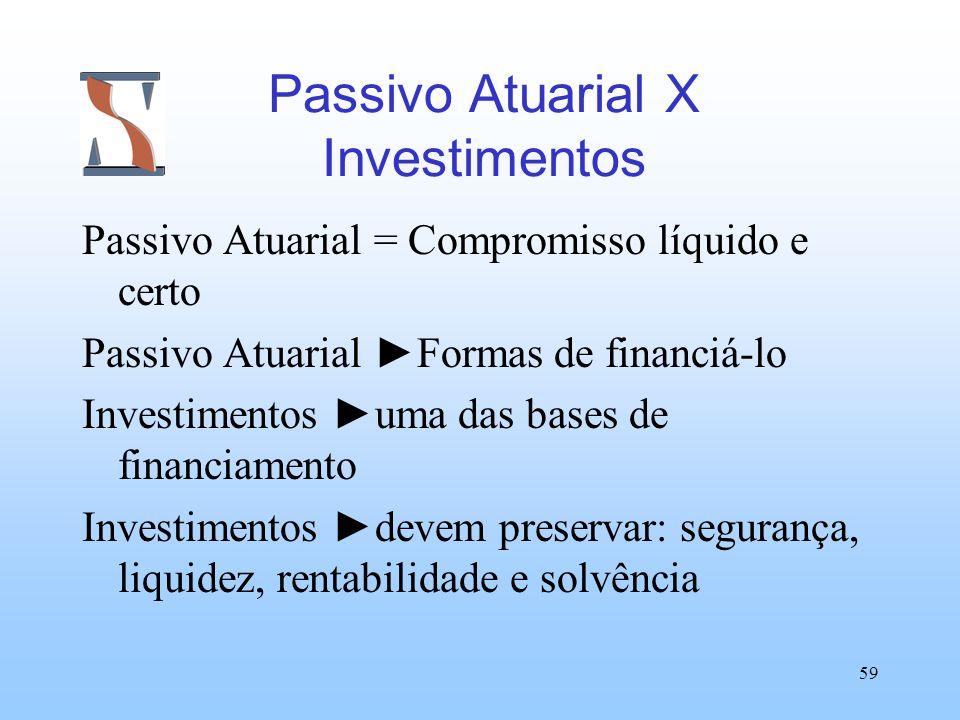 59 Passivo Atuarial X Investimentos Passivo Atuarial = Compromisso líquido e certo Passivo Atuarial Formas de financiá-lo Investimentos uma das bases