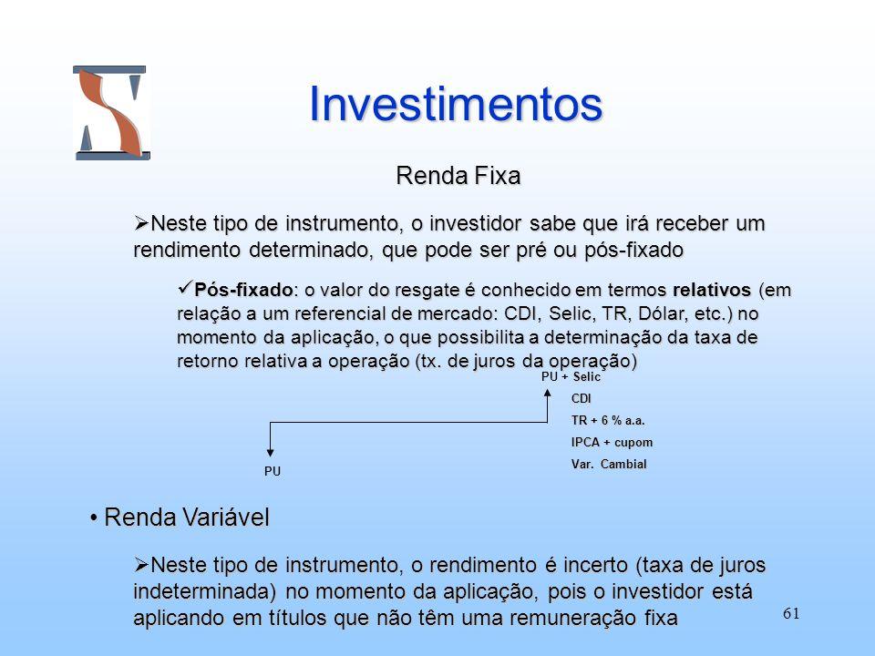61 Investimentos Renda Fixa Neste tipo de instrumento, o investidor sabe que irá receber um rendimento determinado, que pode ser pré ou pós-fixado Nes