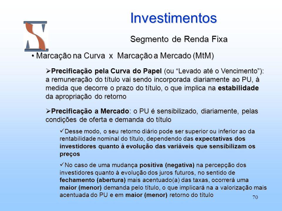 70 Investimentos Segmento de Renda Fixa Marcação na Curva x Marcação a Mercado (MtM) Marcação na Curva x Marcação a Mercado (MtM) Precificação pela Cu
