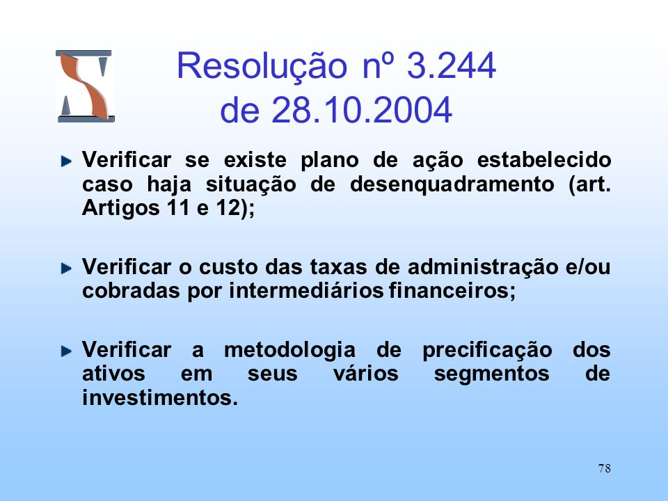 78 Resolução nº 3.244 de 28.10.2004 Verificar se existe plano de ação estabelecido caso haja situação de desenquadramento (art. Artigos 11 e 12); Veri