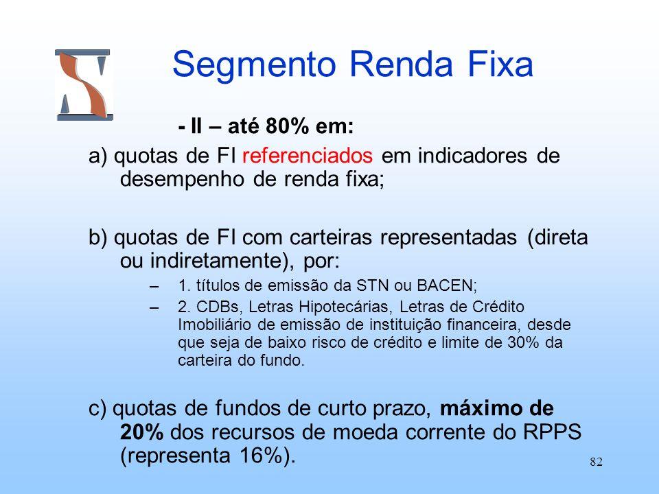 82 Segmento Renda Fixa - II – até 80% em: a) quotas de FI referenciados em indicadores de desempenho de renda fixa; b) quotas de FI com carteiras repr