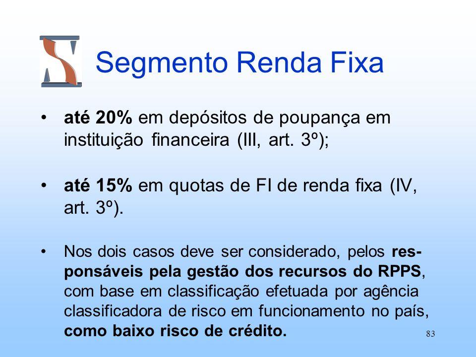 83 Segmento Renda Fixa até 20% em depósitos de poupança em instituição financeira (III, art. 3º); até 15% em quotas de FI de renda fixa (IV, art. 3º).