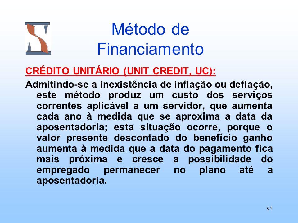 95 Método de Financiamento CRÉDITO UNITÁRIO (UNIT CREDIT, UC): Admitindo-se a inexistência de inflação ou deflação, este método produz um custo dos se