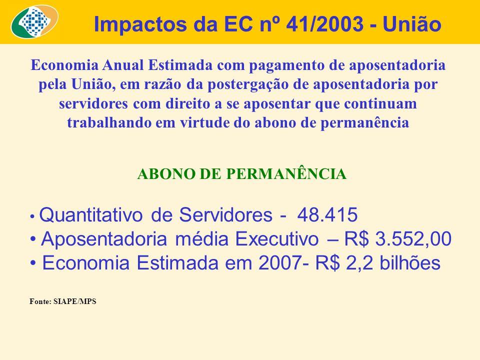 ABONO DE PERMANÊNCIA Quantitativo de Servidores - 48.415 Aposentadoria média Executivo – R$ 3.552,00 Economia Estimada em 2007- R$ 2,2 bilhões Fonte: