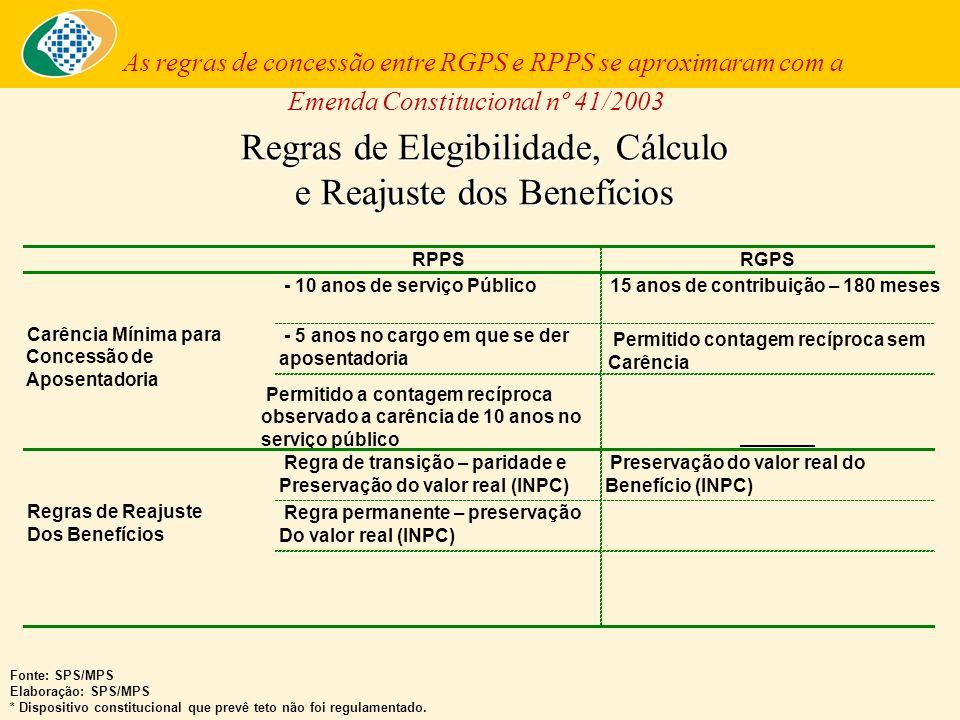 Regras de Elegibilidade, Cálculo e Reajuste dos Benefícios As regras de concessão entre RGPS e RPPS se aproximaram com a Emenda Constitucional nº 41/2