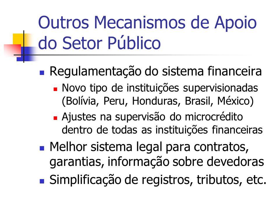 Outros Mecanismos de Apoio do Setor Público Regulamentação do sistema financeira Novo tipo de instituições supervisionadas (Bolívia, Peru, Honduras, B