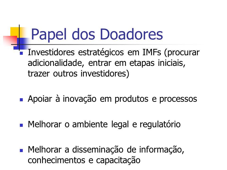 Papel dos Doadores Investidores estratégicos em IMFs (procurar adicionalidade, entrar em etapas iniciais, trazer outros investidores) Apoiar à inovaçã