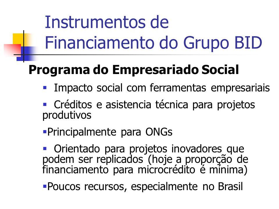 Instrumentos de Financiamento do Grupo BID Programa do Empresariado Social Impacto social com ferramentas empresariais Créditos e asistencia técnica para projetos produtivos Principalmente para ONGs Orientado para projetos inovadores que podem ser replicados (hoje a proporção de financiamento para microcrédito é mínima) Poucos recursos, especialmente no Brasil