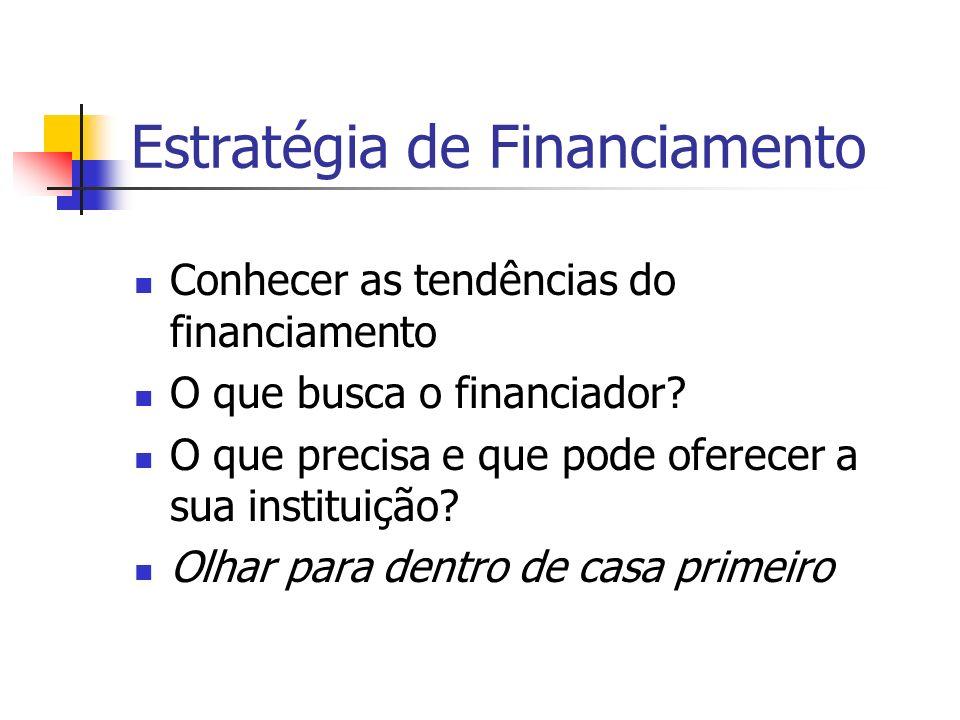 Estratégia de Financiamento Conhecer as tendências do financiamento O que busca o financiador? O que precisa e que pode oferecer a sua instituição? Ol