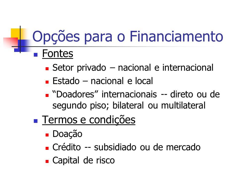 Opções para o Financiamento Fontes Setor privado – nacional e internacional Estado – nacional e local Doadores internacionais -- direto ou de segundo